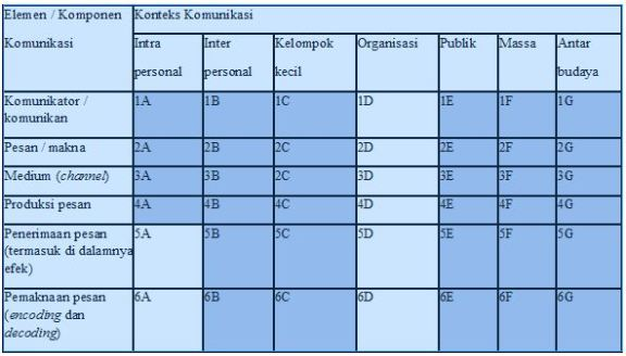 Tabel 0101