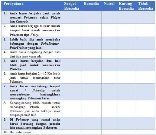 Tabel 0102