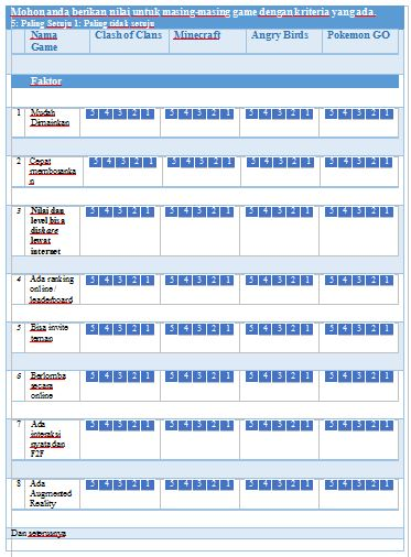 Tabel 0103